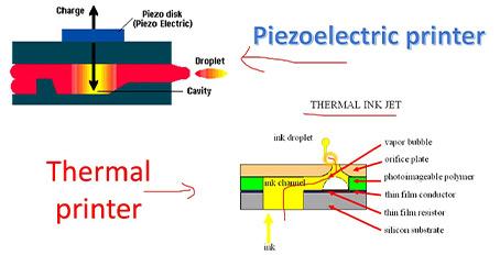 طرح پرینتر پیزوالکترونیک_ عکس استفاده شده در سایت aloocartridge.com